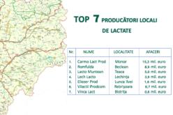 Cine sunt și cât fac primii 7 producători de lactate din Bistrița-Năsăud?
