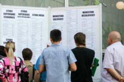 Muncitorii necalificați și șoferii sunt mai greu de găsit ca medicii pe piața muncii din Bistrița-N