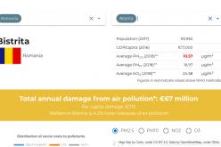 Un studiu european indică Bistrița ca unul dintre cele mai puțin poluate orașe