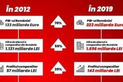PSD prezintă bilanțul după 8 ani de guvernare și își asumă  anumite derapaje